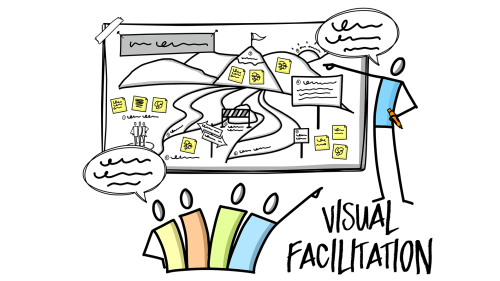visual facilitation thumbnail
