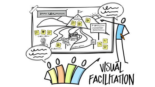 visual facilitation thumbnail