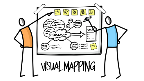 visual mapping thumbnail