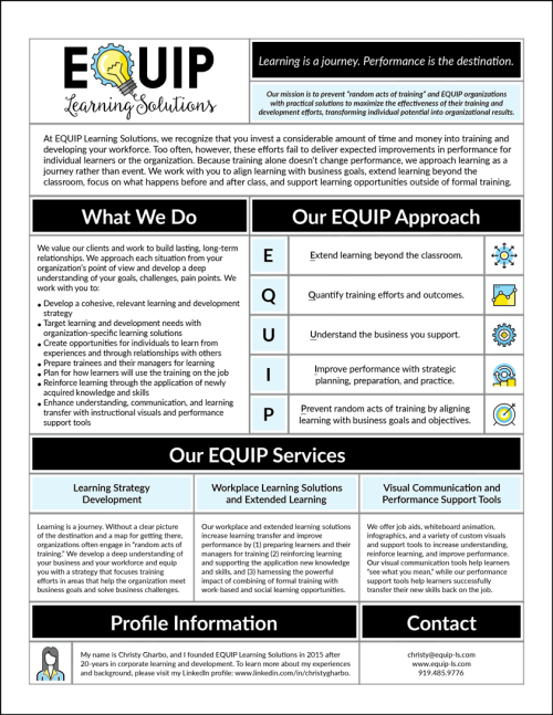 EQUIP Learning Solutions One Pager