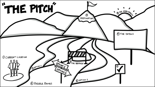 The Pitch Template