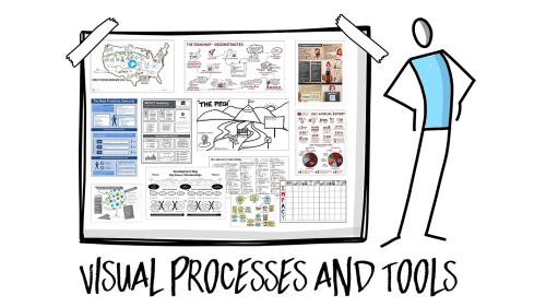 Visual-Processes-and-Tools