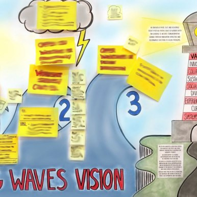 Populated Large-Scale Big Waves Vision Template from Strategic Planning Session