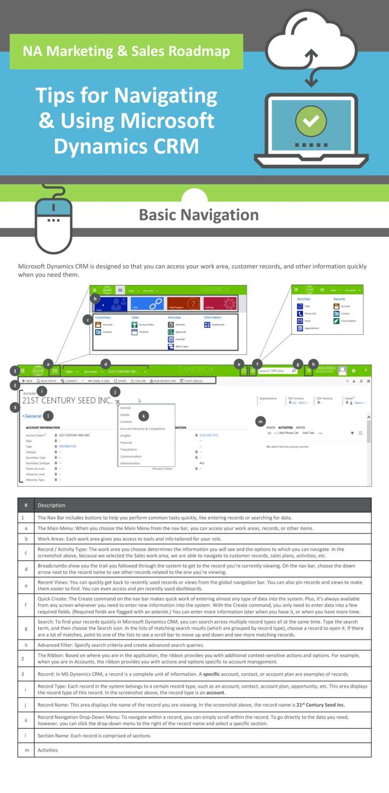 Page from CRM Quick Start Guide
