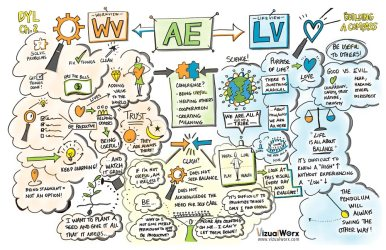 """Graphic Recording of """"Designing Your Life"""" Session"""