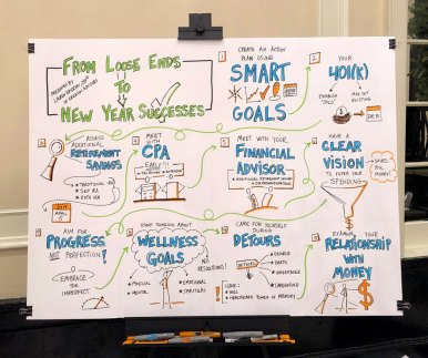 Graphic Recording of 10 Things To Do Before April 15, 2019, Presented by Lauren Erickson
