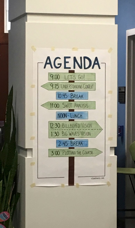 Visual Agenda for Strategic Planning Session