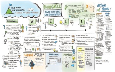 Large-Scale Visual Plan for the Launch of a Company's Wellness Program