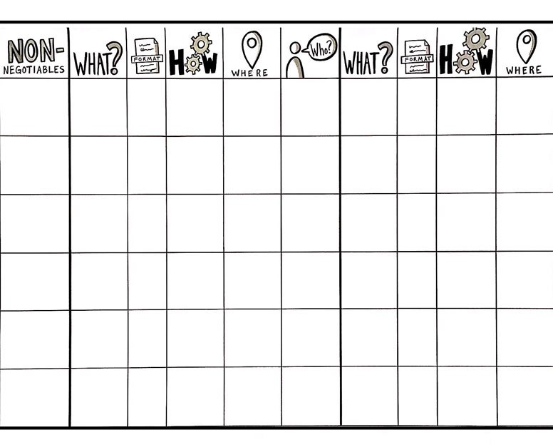 Large-Scale Visual Template for IMPACT Strategic Planning Session