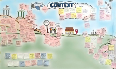 Populated Large-Scale Context Map Template from Strategic Planning Session