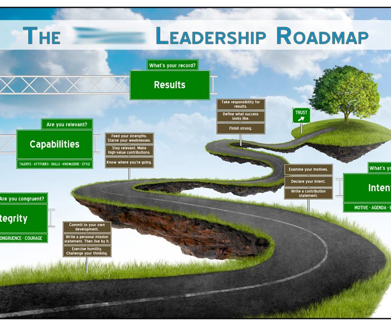 Leadership Roadmap Visual