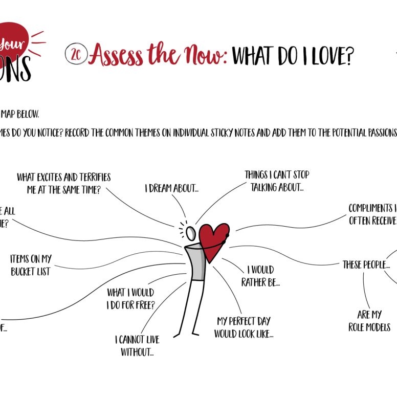 "Visual Template for the ""What Do I Love"" Portion of the ""Discover Your Passions"" Exercise"