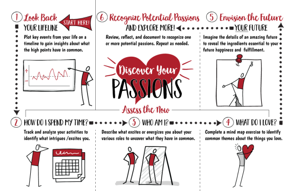 Discover-Your-Passions